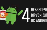 небезпечні віруси для Android