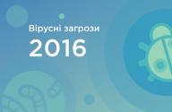 Вірусна активність в Україні 2016