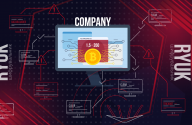 Ryuk – нова зірка світу ransomware