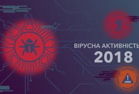 Вірусні тренди 2018 року