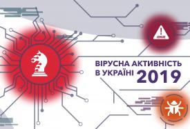 Вірусна активність в Україні 2019