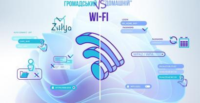 Wi-Fi безпека: вдома та в громадських місцях