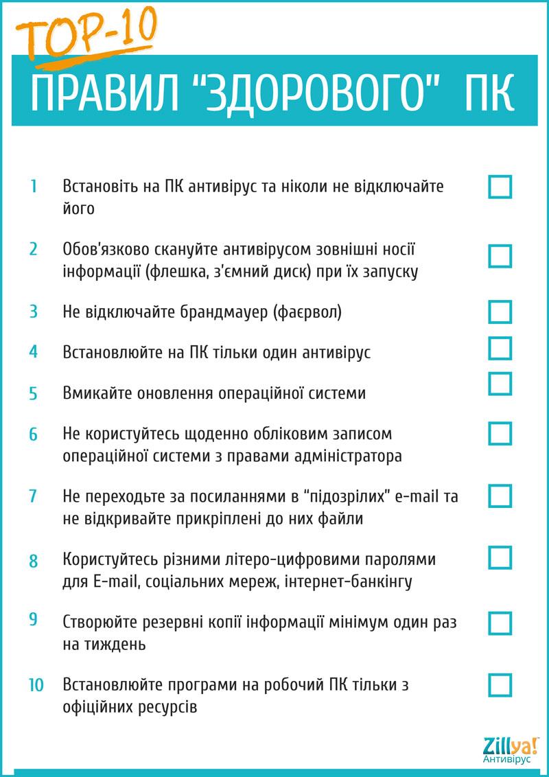 ТОП-10 правил «здорового» ПК